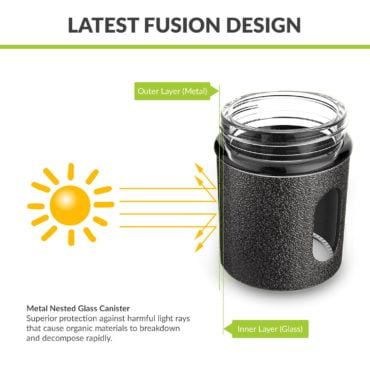 kitchen Canister Online